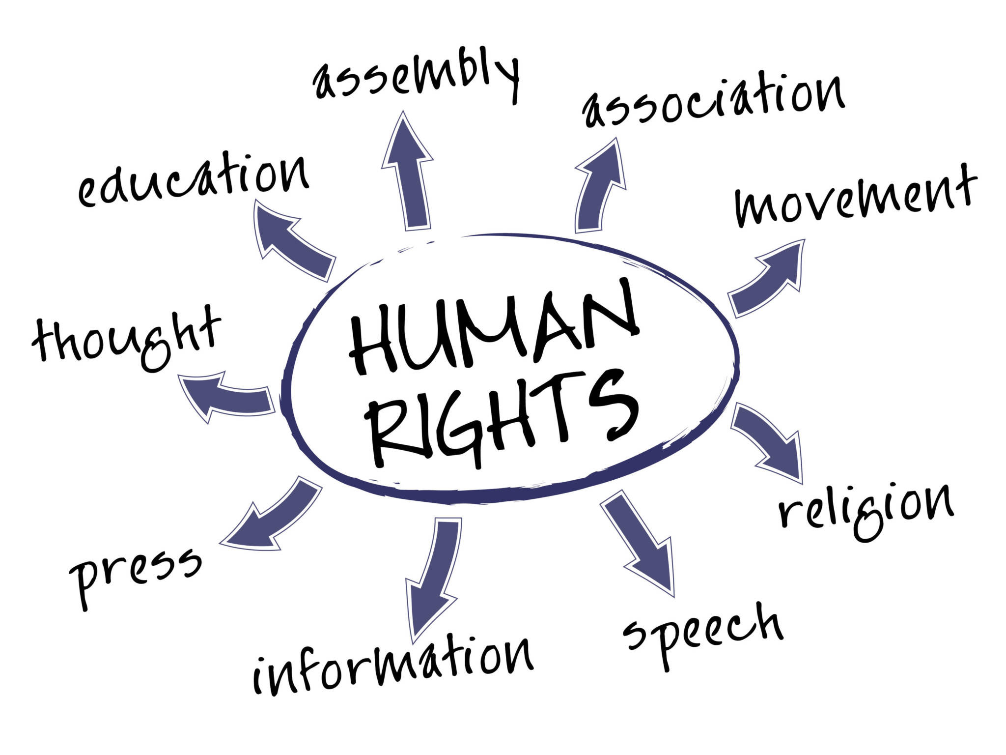 Human-Rights-Banner-(1)